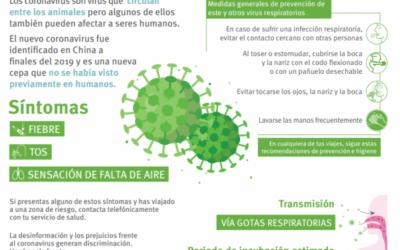 Coronavirus: ¿Que cubren mis pólizas de seguros?