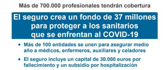 Unespa suscribirá un seguro colectivo para proteger a los sanitarios que se enfrentan a la pandemia de coronavirus